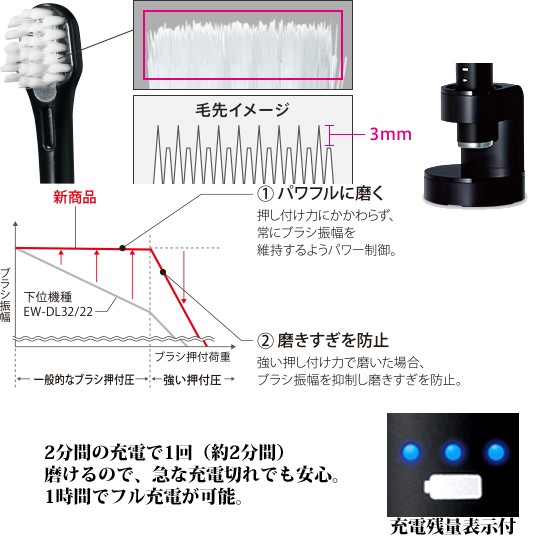 Panasonic sound waves vibrating toothbrush doltz EW-DE54 warranty ★-★ [panasonic Panasonic dolts sound vibrating toothbrush electric toothbrushes Panasonic]