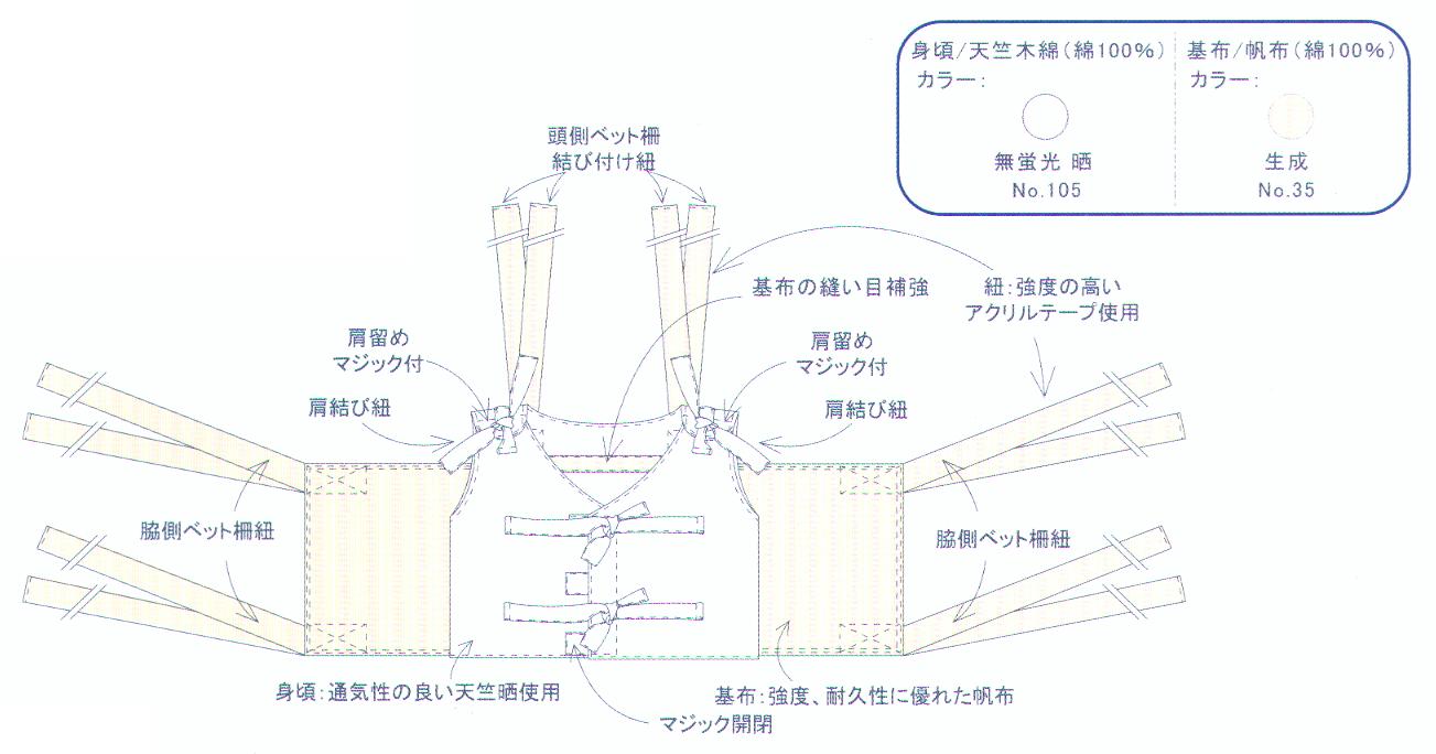 セフティジャケット(抑制帯) 子供用 Y3マジック C 1枚