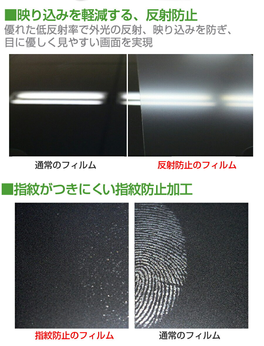 The high hardness 9H blue light cut reflection prevention liquid crystal TV  protection film which is equal to the tempered glass which is usable with