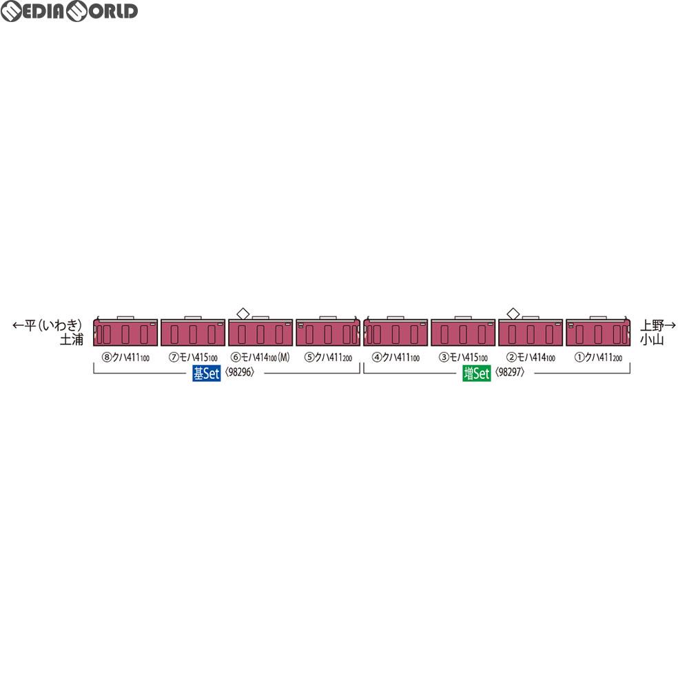 【予約安心発送】[RWM]98296 国鉄 415系近郊電車(旧塗装)基本セット(4両) Nゲージ 鉄道模型 TOMIX(トミックス)(2018年8月)