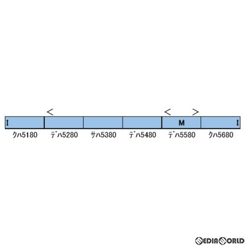【予約安心発送】[RWM](再販)30125 東急電鉄5080系 目黒線 6両編成セット(動力付き) Nゲージ 鉄道模型 GREENMAX(グリーンマックス)(2020年9月)