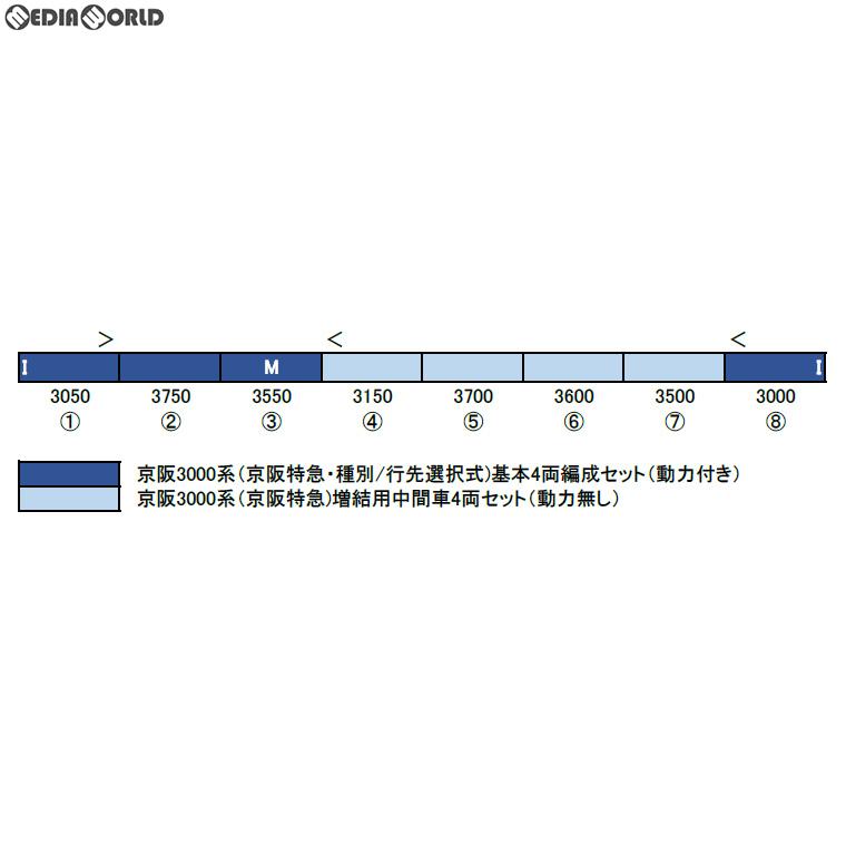 【予約安心発送】[RWM](再販)30737 京阪3000系(京阪特急) 増結用中間車4両セット(動力無し) Nゲージ 鉄道模型 GREENMAX(グリーンマックス)(2019年10月)