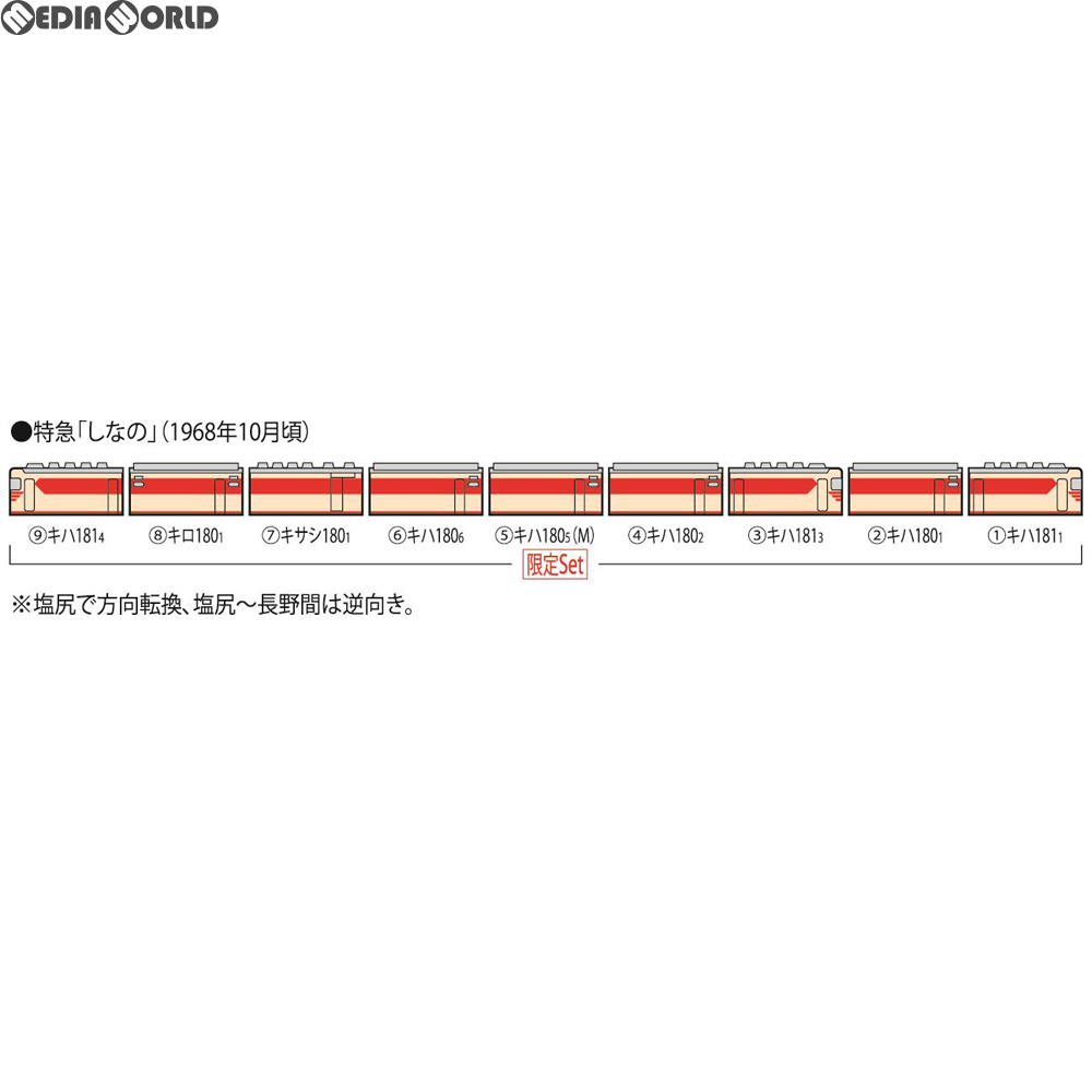【予約安心発送】[RWM]98996 限定品 国鉄 キハ181系特急ディーゼルカー(しなの)(室内灯入り)セット(9両) Nゲージ 鉄道模型 TOMIX(トミックス)(2019年1月)