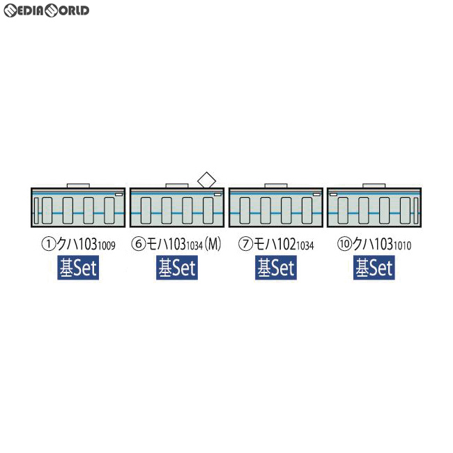 【予約安心発送】[RWM]98309 JR 103-1000系通勤電車(三鷹電車区)基本セット(4両) Nゲージ 鉄道模型 TOMIX(トミックス)(2019年2月)