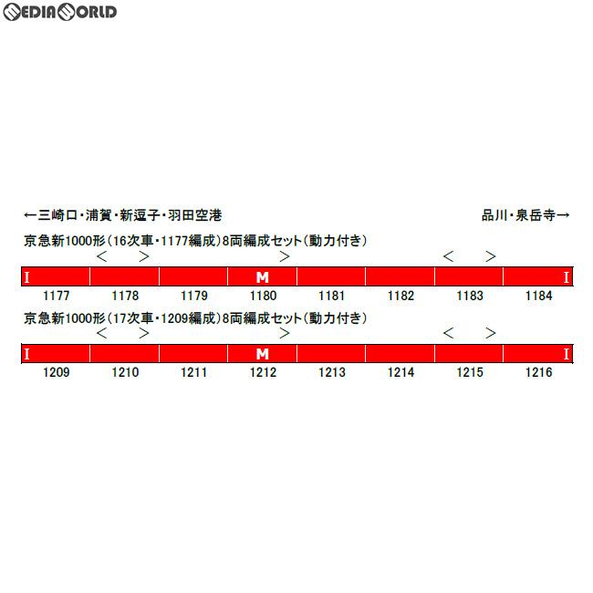 【予約安心発送】[RWM]30790 京急新1000形(17次車・1209編成) 8両編成セット(動力付き) Nゲージ 鉄道模型 GREENMAX(グリーンマックス)(2019年6月)