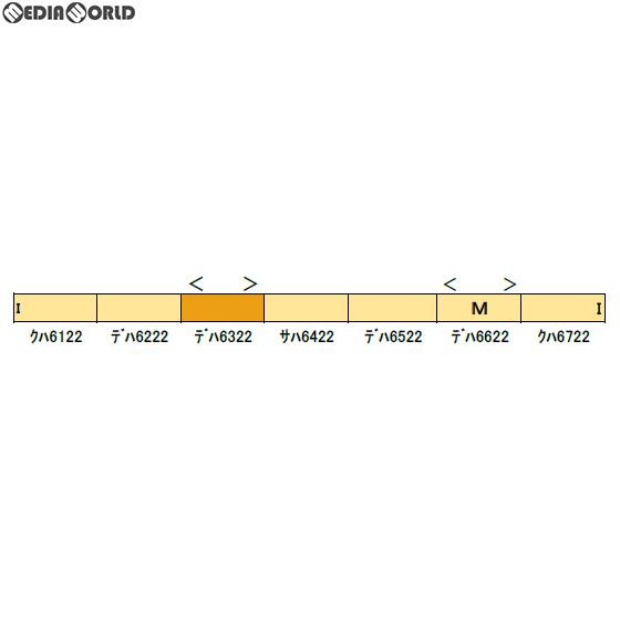 値引 【予約安心発送 東急6020系(Q】[RWM]30829 東急6020系(Q SEAT車付き Nゲージ・有料座席指定サービス編成) 7両編成セット(動力付き) 鉄道模型 Nゲージ 鉄道模型 GREENMAX(グリーンマックス)(2019年6月), シンシュウシンマチ:acc4cffc --- bibliahebraica.com.br