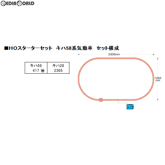 【予約安心発送】[RWM]3-004 (HO)スターターセット キハ58系気動車 HOゲージ 鉄道模型 KATO(カトー)(2019年9月)