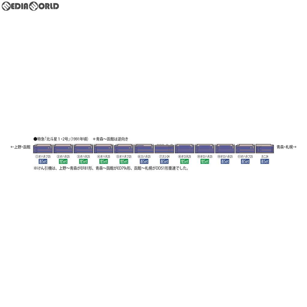 【新品】【O倉庫】[RWM]98676 JR 24系25形(北斗星1・2号)基本セット(6両) Nゲージ 鉄道模型 TOMIX(トミックス)(20191228)
