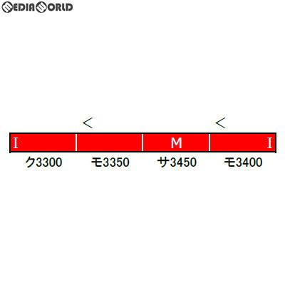 【予約安心発送】[RWM]30878 名鉄3300系(6次車以降・車番選択式) 基本4両編成セット(動力付き) Nゲージ 鉄道模型 GREENMAX(グリーンマックス)(2019年11月)