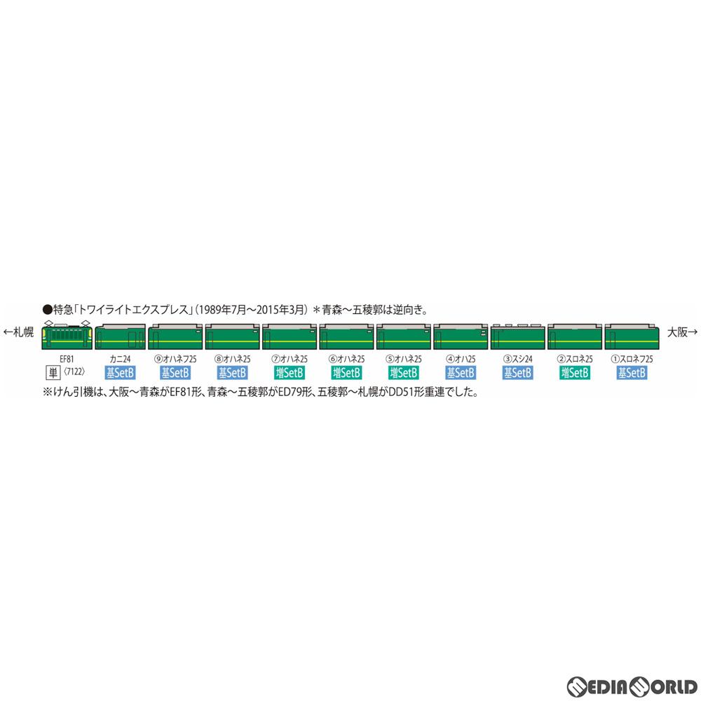 【新品】【O倉庫】[RWM]98362 JR 24系25形(トワイライトエクスプレス)基本セットB(6両) Nゲージ 鉄道模型 TOMIX(トミックス)(20200229)