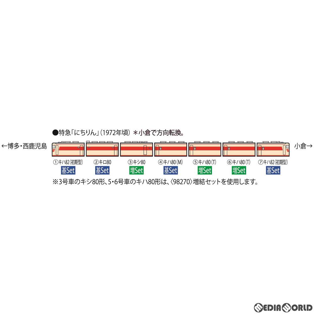 【予約安心発送】[RWM]98367 国鉄 キハ82系特急ディーゼルカー(にちりん・おおよど)基本セット(4両) Nゲージ 鉄道模型 TOMIX(トミックス)(2020年5月)