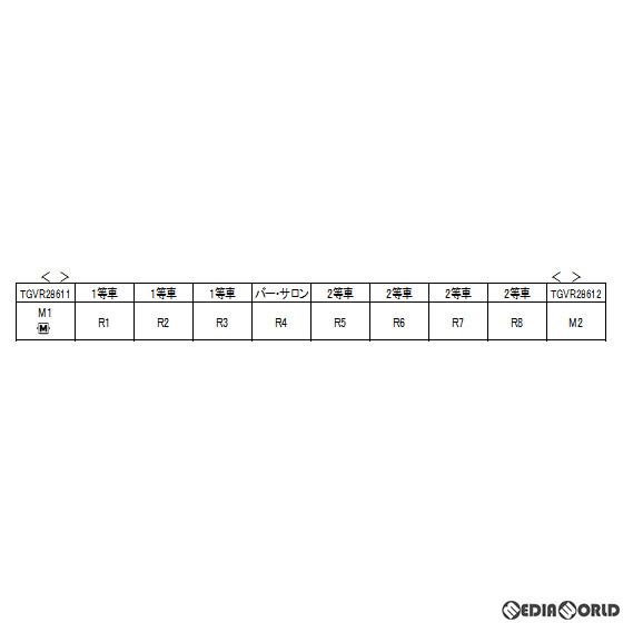 【新品即納】[RWM]10-1529 TGV Reseau Duplex(レゾ・デュープレックス) 10両セット Nゲージ 鉄道模型 KATO(カトー)(20200530)
