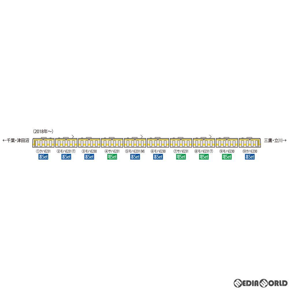 【予約安心発送】[RWM]98708 JR E231-0系通勤電車(中央・総武線各駅停車・更新車) 基本セット(6両) Nゲージ 鉄道模型 TOMIX(トミックス)(2020年9月)