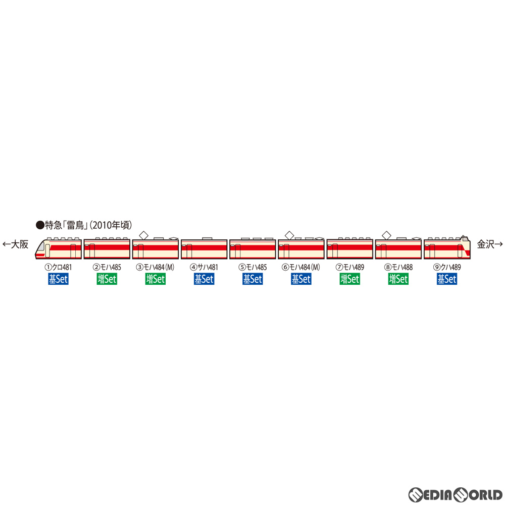 【予約安心発送】[RWM]HO-9059 JR 485・489系特急電車(雷鳥) 基本セット(5両)(動力付き) HOゲージ 鉄道模型 TOMIX(トミックス)(2020年12月)