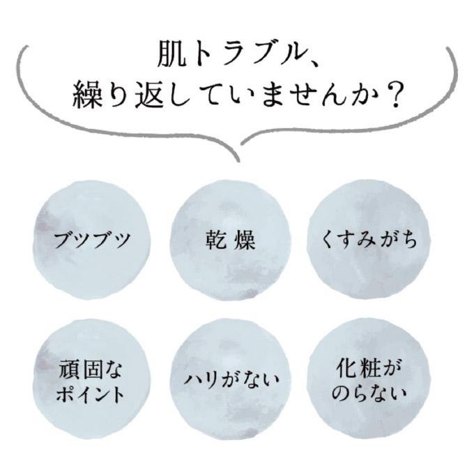 恵理 スキンケア 上原 【ニキビ肌20年】お肌の勉強に役立った情報【まとめ】