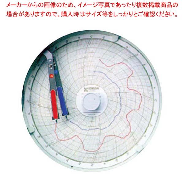 温湿度記録計 温湿きろく君 KC10-WW(8日用)【 温度計 】