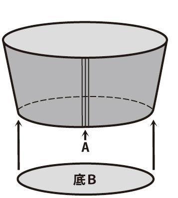 BK 18-8パンチング醸造用米揚ザル 39cm 穴φ1.4mm 把手A