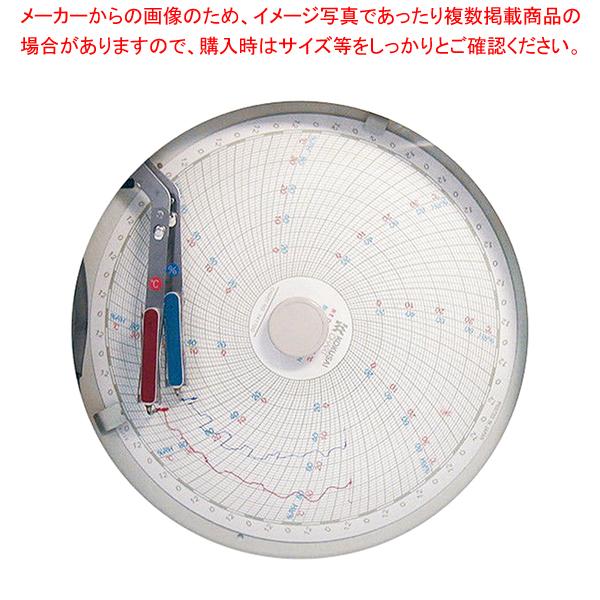 温湿度記録計 温湿きろく君 KC10-WW 8日用【温度計 室内用温度計】