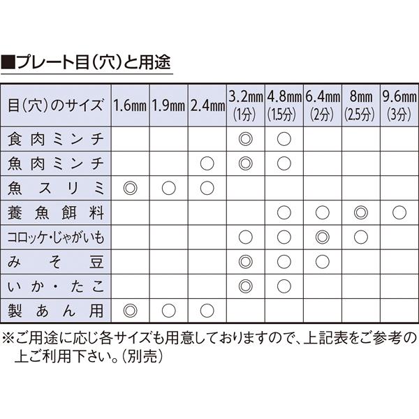 ボニー ミンサーNo.5(β型) (ねじ止め式) 【厨房館】