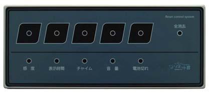 【 業務用 】ソネット君 ナンバー消し機 SER-1