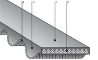 無料にて お好みの幅 2.6mm以上 価格 交渉 送料無料 お歳暮 にスリーブカット致します バンドー化学 STSベルト 150S3M1146 ゴム