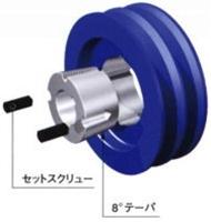 NBK 鍋屋バイテック イソメック ブッシング タイプ1・タイプ2 4036-95-N