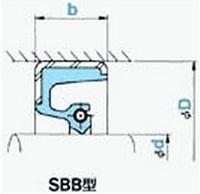 NOK オイルシール SBB37041520 (AB5866A0) SBB型
