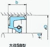 SB41547523 NOK 大径SB型 オイルシール (AB9406E1)