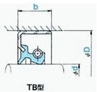 NOK オイルシール TB12015014F (AD4346A9) TB型