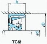 NOK オイルシール TC689513F (AE3463E0) TC型