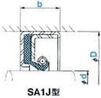 NOK オイルシール SA1J17020016 (GJ4795G0) SA1J型