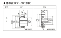 ゲイツ・ユニッタ・アジア P72-8M-20-6W パワーグリップタイミングプーリー