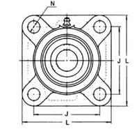 旭精工 角フランジ形ユニット UCFX12