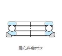 NSK・日本精工 53317U ベアリング スラスト玉軸受 調心座金付き