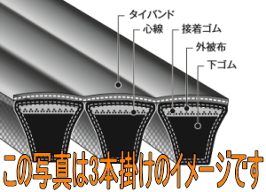バンドー化学 パワースクラム 5V形 4-5V1900