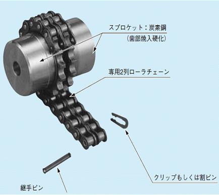 ローラーチェンカップリング用専用スプロケット(片側のみ) CR20022-HS