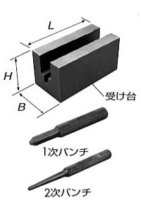 ラムダチェーン用切断工具セット椿本チェイン製RS-LMD06-AST適用チェーンRSD120-LMD-1L=160.H=88.B=80