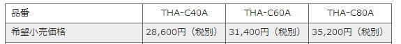象印:業務用電子ジャー(保温専用・2升)/THA-C40A-MK木目