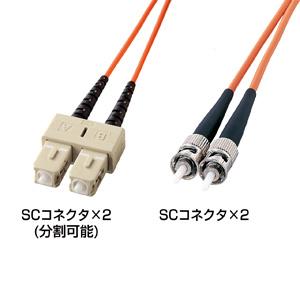 サンワサプライ 光ファイバケーブル(3m) HKB-CT6W-3【smtb-MS】