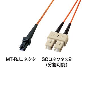 サンワサプライ MT-RJパッチケーブル(1m) HKB-MTSC5-1【smtb-MS】, 着物ドレスレンタル 和COCORO:e5205194 --- harrow-unison.org.uk