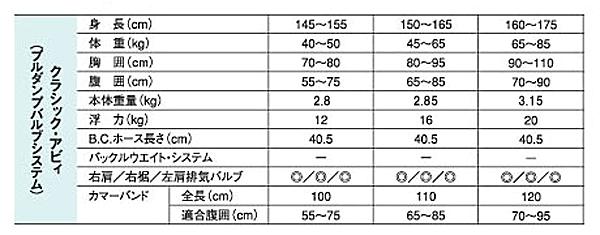 SCUBAPRO(スキューバプロ) クラシック・アビィ(単体)【02P11Aug19】