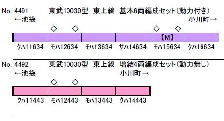 東武10030型 東上線 増結4両編成セット(動力無し) 【グリーンマックス・4492】「鉄道模型 Nゲージ GREENMAX」