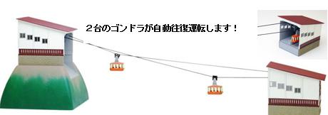 ロープウェイ【トミーテック・253259】「鉄道模型 Nゲージ TOMYTEC」