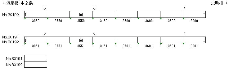 京阪3000系 増結用中間車4両セット(動力無し) 【グリーンマックス・30192】「鉄道模型 Nゲージ GREENMAX」