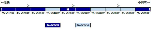 東武50090型(ブルーバード 青い鳥号) 増結用中間車4両セット(動力無し)【グリーンマックス・50584】「鉄道模型 Nゲージ GREENMAX」