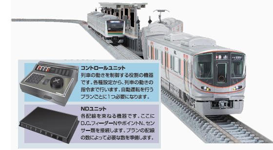 TNOS新制御システム基本セット【TOMIX・5701】「鉄道模型 Nゲージ トミックス」