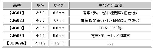 """車輪橡膠φ6.2""""鐵道模型N測量儀器托米奇選項零件"""""""