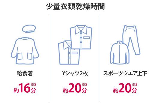 コロナ 除湿機 BD-H109(AG) (グレイッシュブルー/除湿量1日10L) [部屋干し 衣類用 乾燥機]