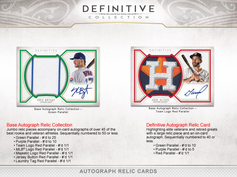 MLB 2019 TOPPS DEFINITIVE COLLECTION[ボックス]