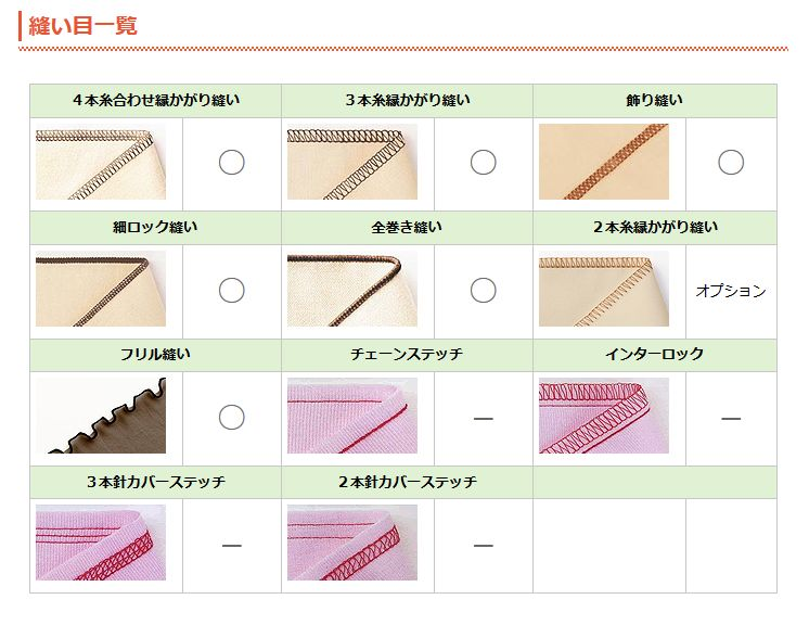 ★ MO-114D/MO114D waste receiving care set ☆ JUKI ( Juki ) overlook sewing machines MO-114D two needles four thread